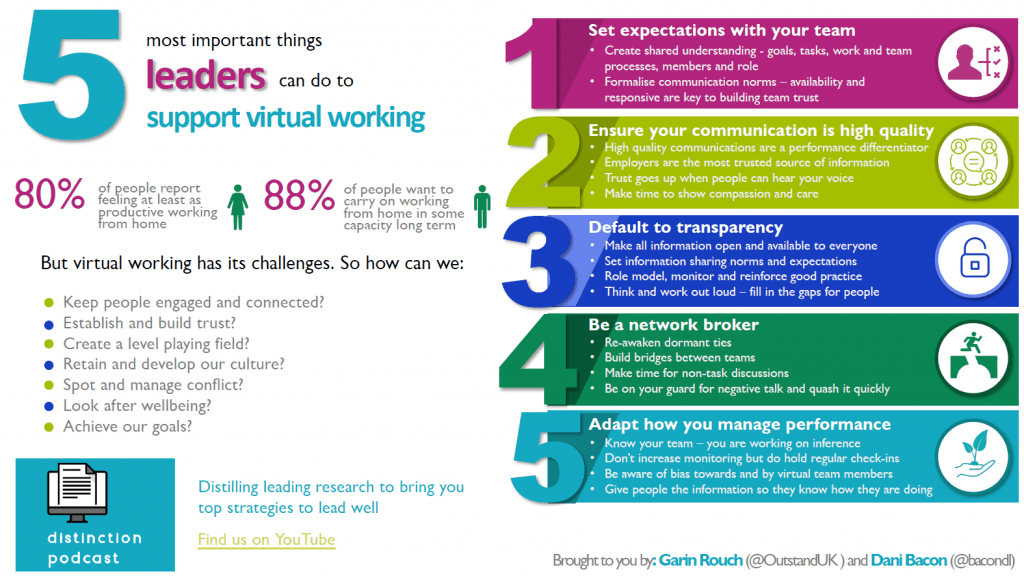 5 ways leaders can support remote learning inforgraphic